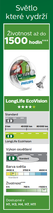 LongLife EcoVision Philips