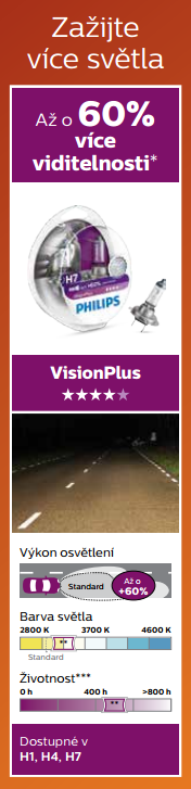 VisionPlus Philips