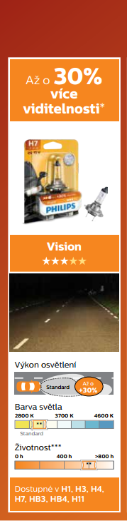 Vision Philips