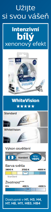 WhiteVision Philips