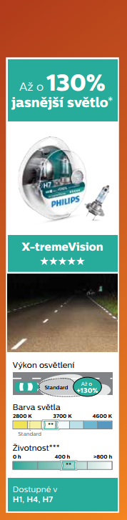 X-tremeVision Philips